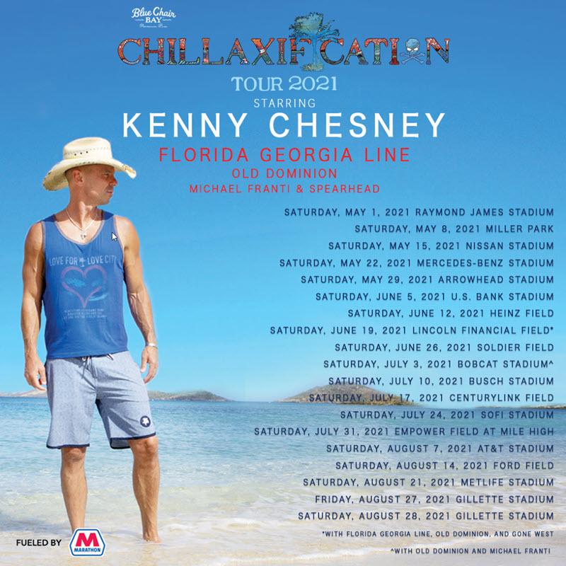 Kenny Chesney 2021